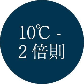 10℃マイナス2倍則